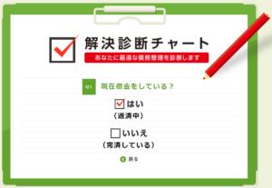 ひかり法律事務所の解決診断チャート2
