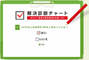 ひかり法律事務所の解決診断チャート3