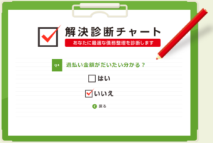 ひかり法律事務所の解決診断チャート5
